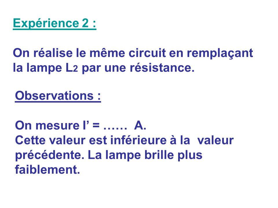 Conclusion : Loi dunicité de lintensité. Dans un circuit en série, lintensité du courant est la même dans tous les dipôles et elle ne dépend pas de lo