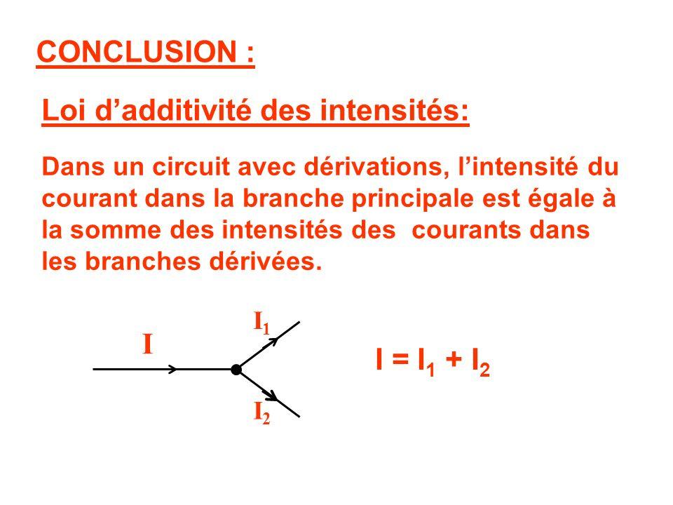 Observations : I = ; I = ; I 1 = ; I 2 = On constate que ……………….., donc, dans la branche principale, lintensité du courant est ……………… en tout point. O