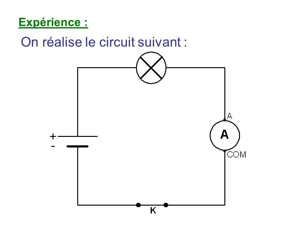 Le symbole dun ampèremètre est : A A COM