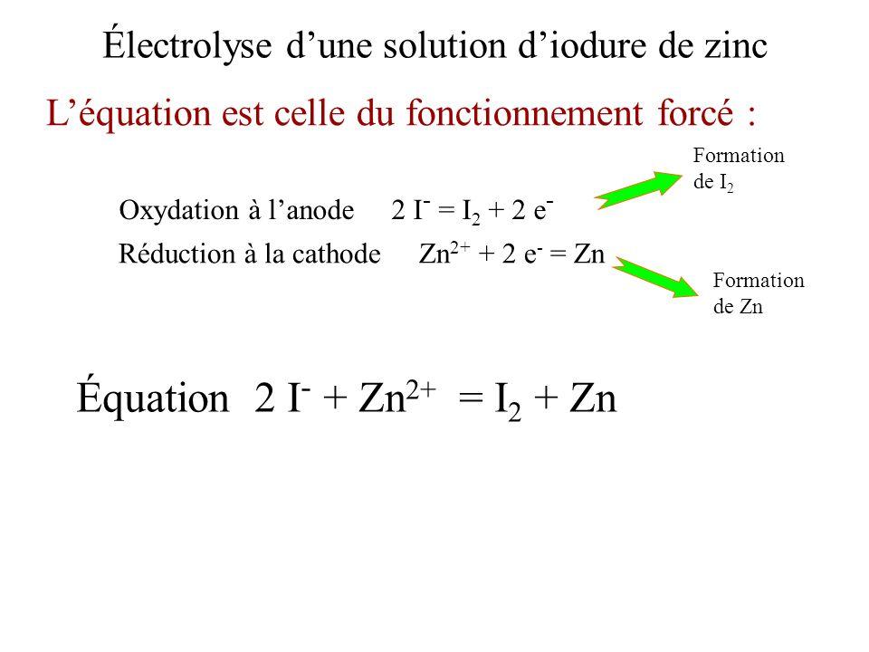 Réduction à la cathode Zn 2+ + 2 e - = Zn Oxydation à lanode 2 I - = I 2 + 2 e - Léquation est celle du fonctionnement forcé : Équation 2 I - + Zn 2+