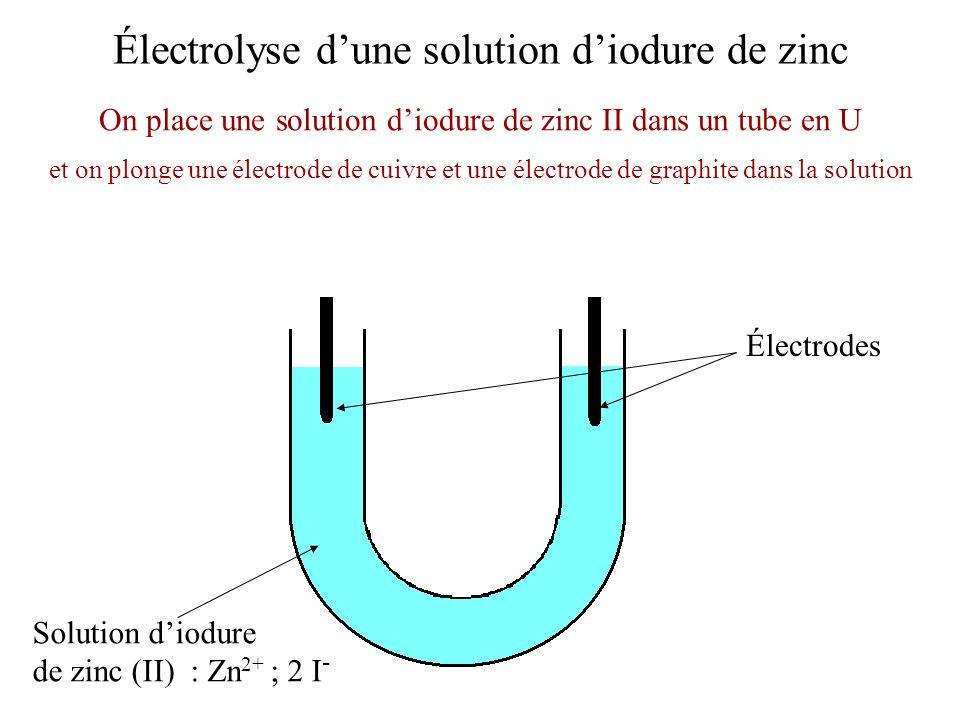Électrolyse dune solution diodure de zinc Électrodes Solution diodure de zinc (II) : Zn 2+ ; 2 I - On place une solution diodure de zinc II dans un tu