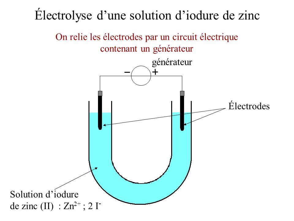 Électrolyse dune solution diodure de zinc Électrodes Solution diodure de zinc (II) : Zn 2+ ; 2 I - On relie les électrodes par un circuit électrique c