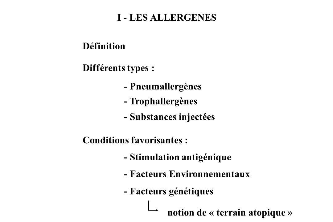I - LES ALLERGENES Définition Différents types : - Pneumallergènes - Trophallergènes - Substances injectées Conditions favorisantes : - Stimulation an