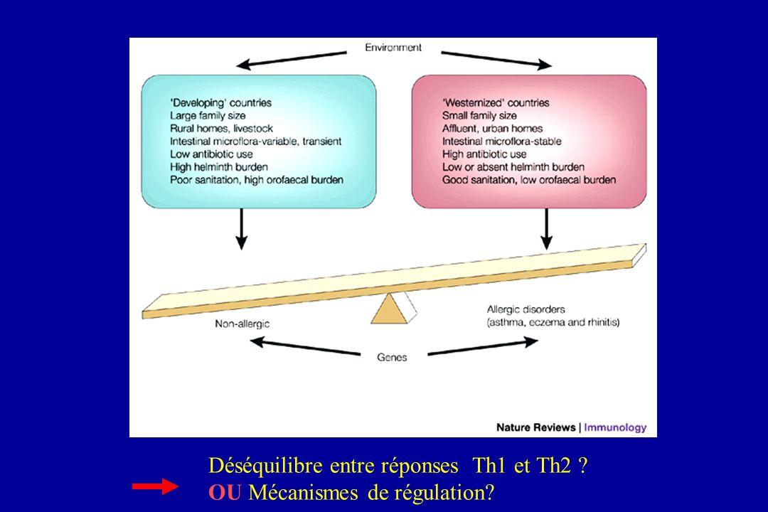Déséquilibre entre réponses Th1 et Th2 ? OU Mécanismes de régulation?