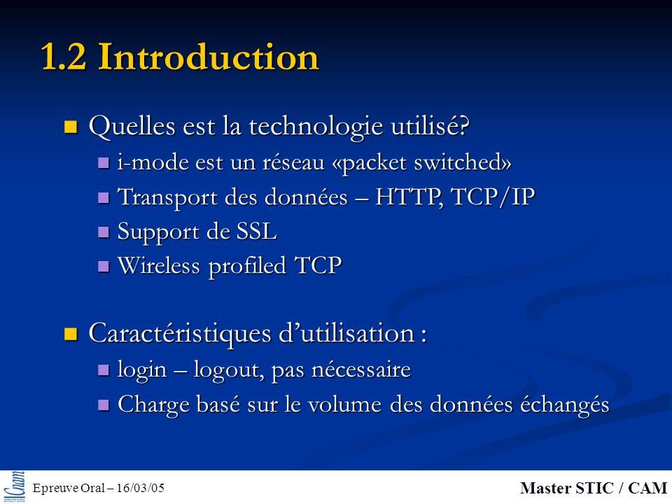 Epreuve Oral – 16/03/05 Master STIC / CAM 1.2 Introduction Quelles est la technologie utilisé.