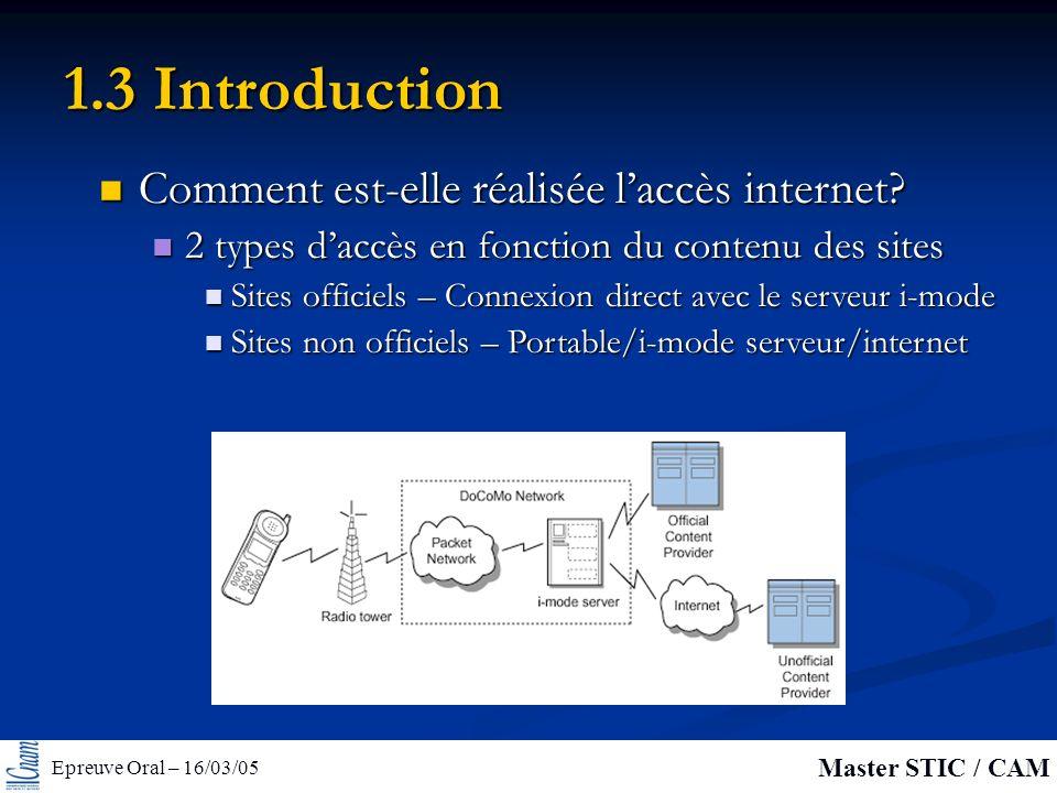 Epreuve Oral – 16/03/05 Master STIC / CAM 1.3 Introduction Comment est-elle réalisée laccès internet.