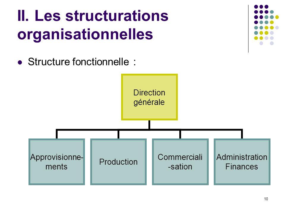 10 II. Les structurations organisationnelles Structure fonctionnelle : Direction générale Approvisionne- ments Production Commerciali -sation Administ