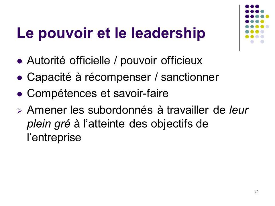21 Le pouvoir et le leadership Autorité officielle / pouvoir officieux Capacité à récompenser / sanctionner Compétences et savoir-faire Amener les sub