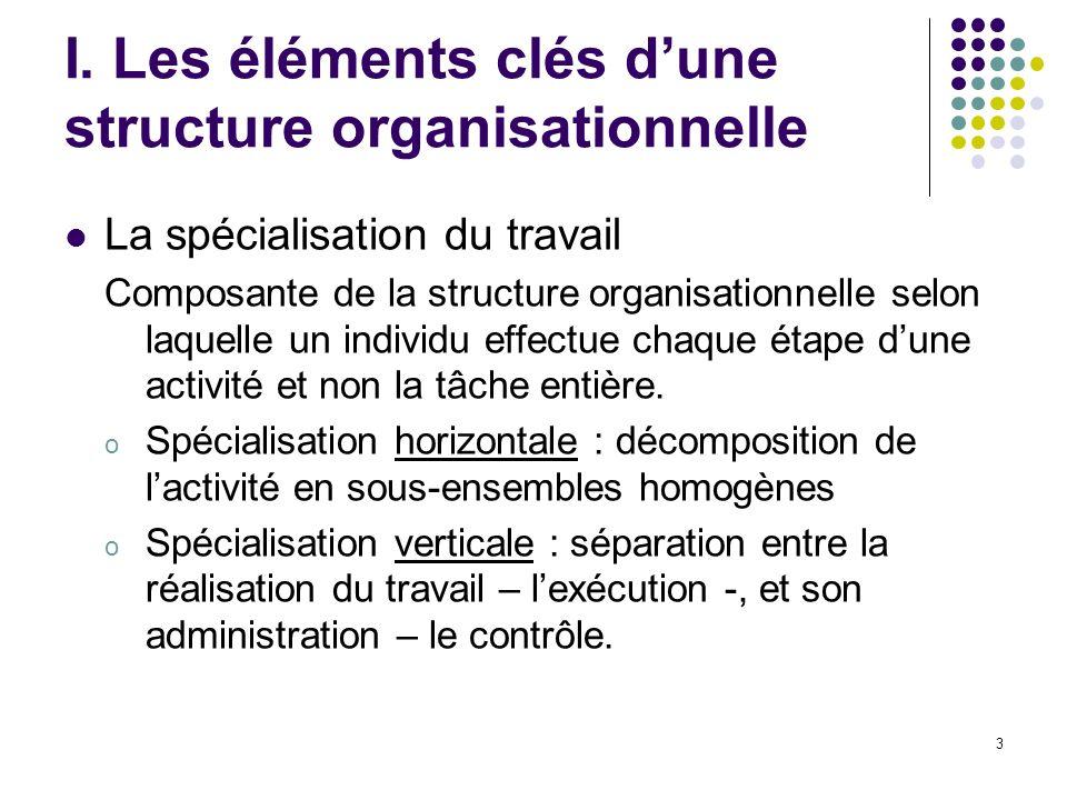3 I. Les éléments clés dune structure organisationnelle La spécialisation du travail Composante de la structure organisationnelle selon laquelle un in