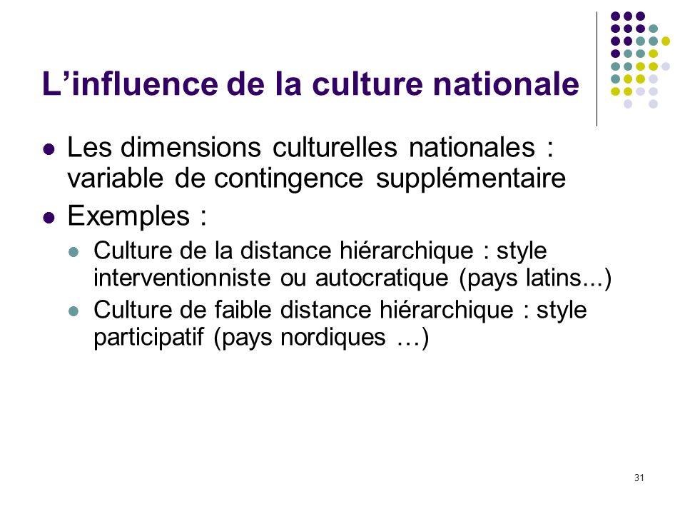 31 Linfluence de la culture nationale Les dimensions culturelles nationales : variable de contingence supplémentaire Exemples : Culture de la distance