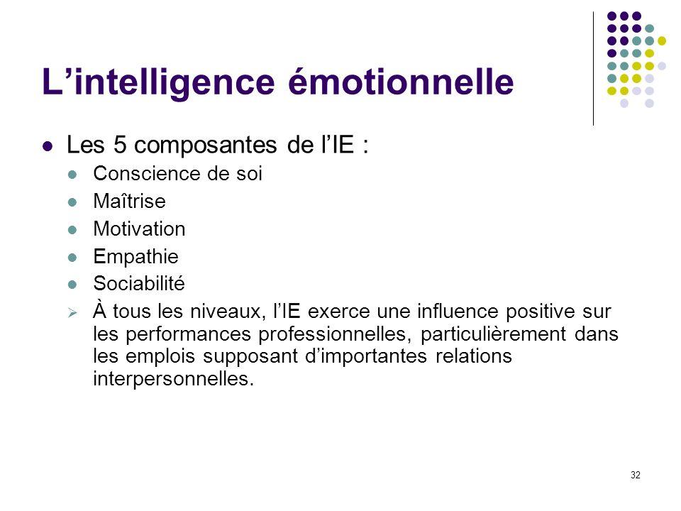 32 Lintelligence émotionnelle Les 5 composantes de lIE : Conscience de soi Maîtrise Motivation Empathie Sociabilité À tous les niveaux, lIE exerce une
