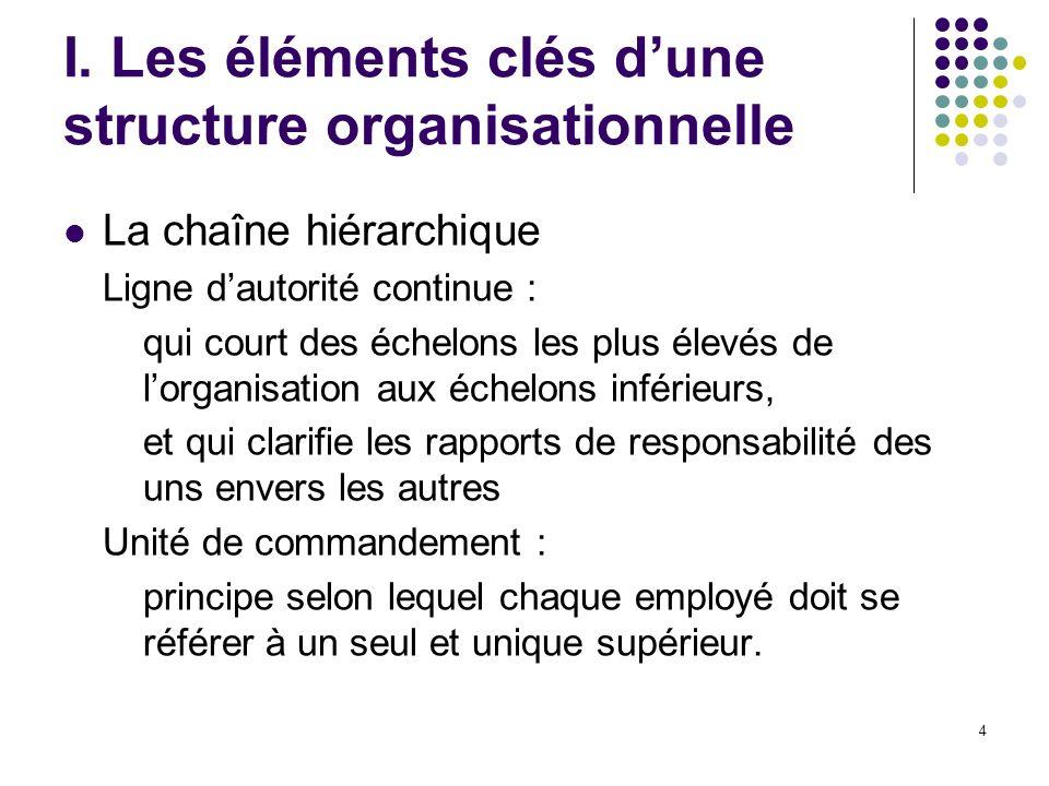 4 I. Les éléments clés dune structure organisationnelle La chaîne hiérarchique Ligne dautorité continue : qui court des échelons les plus élevés de lo