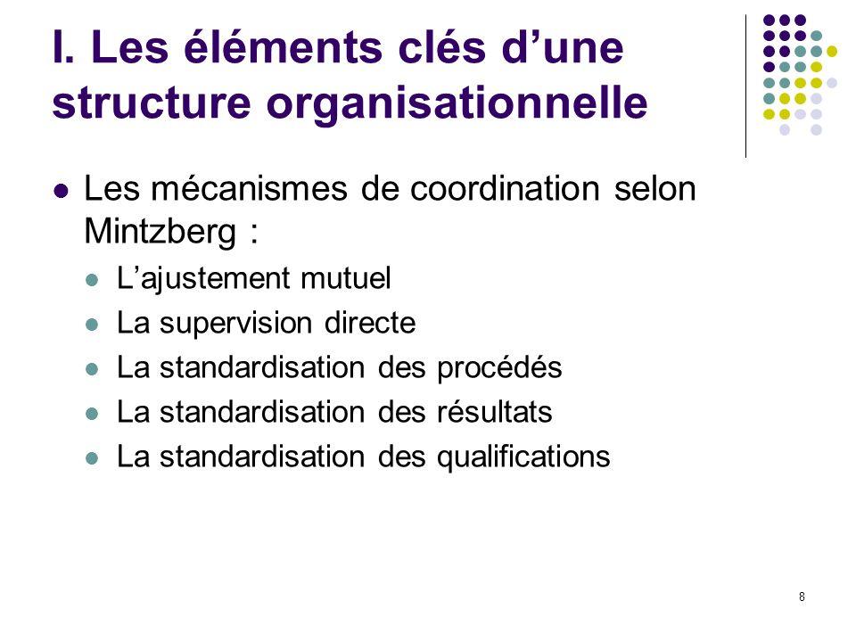 8 I. Les éléments clés dune structure organisationnelle Les mécanismes de coordination selon Mintzberg : Lajustement mutuel La supervision directe La