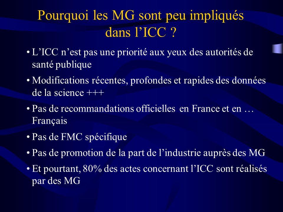 Pourquoi les MG sont peu impliqués dans lICC ? LICC nest pas une priorité aux yeux des autorités de santé publique Modifications récentes, profondes e