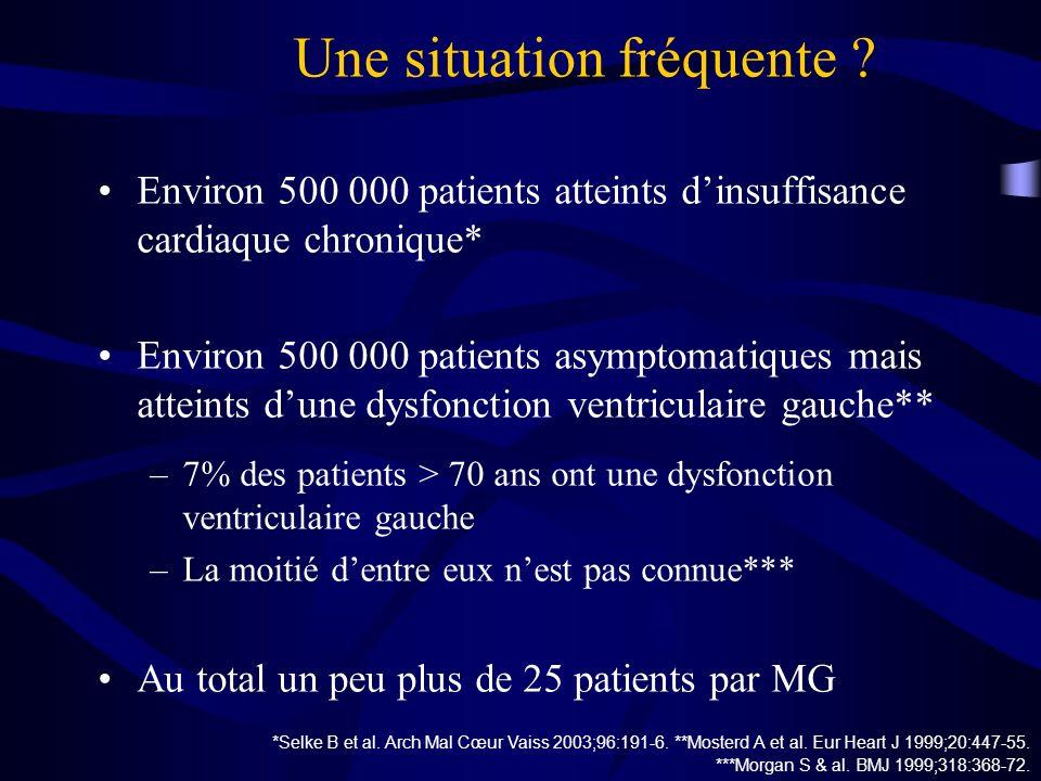 Une situation fréquente ? Environ 500 000 patients atteints dinsuffisance cardiaque chronique* Environ 500 000 patients asymptomatiques mais atteints
