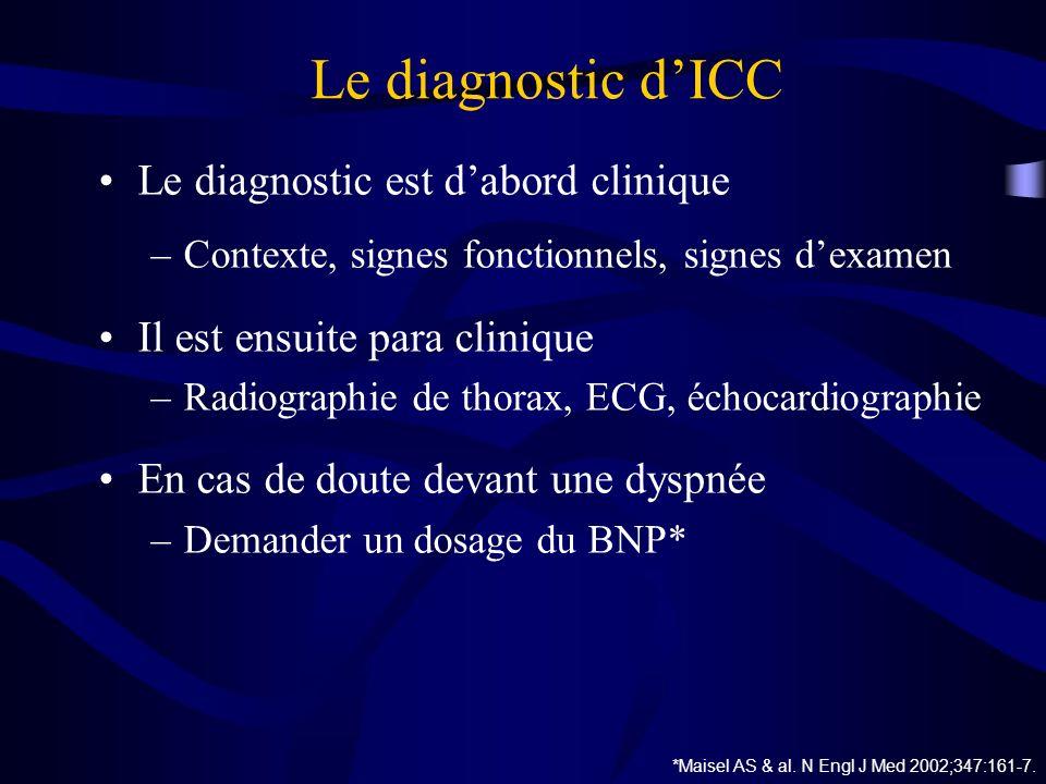 Le diagnostic dICC Le diagnostic est dabord clinique –Contexte, signes fonctionnels, signes dexamen Il est ensuite para clinique –Radiographie de thor