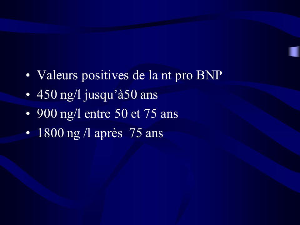 Valeurs positives de la nt pro BNP 450 ng/l jusquà50 ans 900 ng/l entre 50 et 75 ans 1800 ng /l après 75 ans