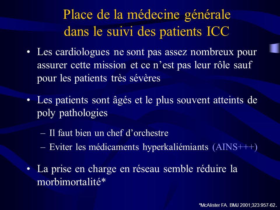 Place de la médecine générale dans le suivi des patients ICC Les cardiologues ne sont pas assez nombreux pour assurer cette mission et ce nest pas leu