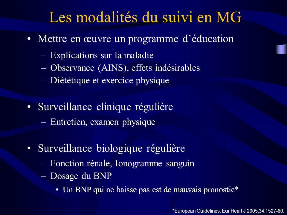 Les modalités du suivi en MG Mettre en œuvre un programme déducation –Explications sur la maladie –Observance (AINS), effets indésirables –Diététique