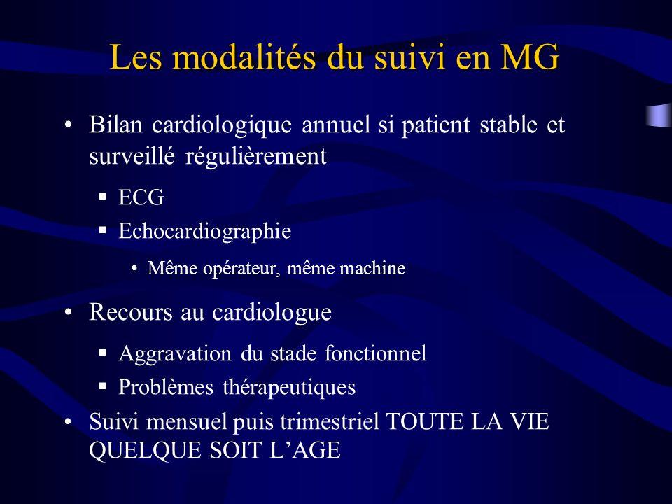 Bilan cardiologique annuel si patient stable et surveillé régulièrement ECG Echocardiographie Même opérateur, même machine Recours au cardiologue Aggr