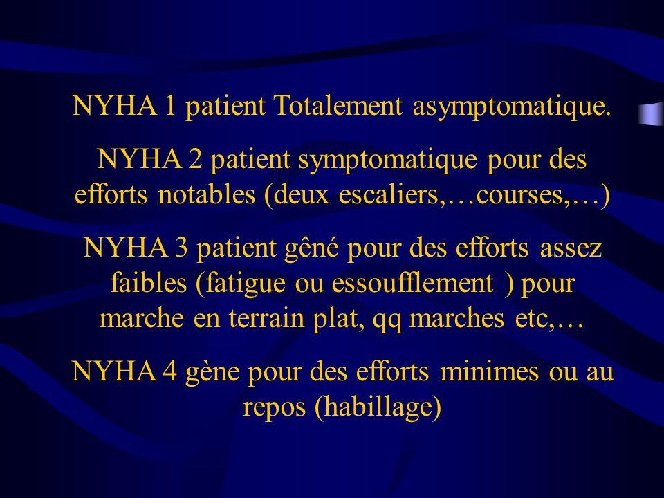 NYHA 1 patient Totalement asymptomatique. NYHA 2 patient symptomatique pour des efforts notables (deux escaliers,…courses,…) NYHA 3 patient gêné pour