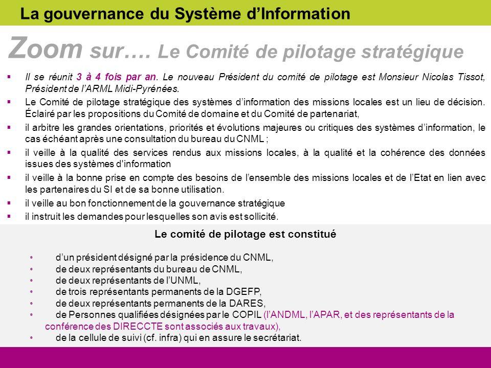 La gouvernance du Système dInformation Z oom sur…. Le Comité de pilotage stratégique Il se réunit 3 à 4 fois par an. Le nouveau Président du comité de