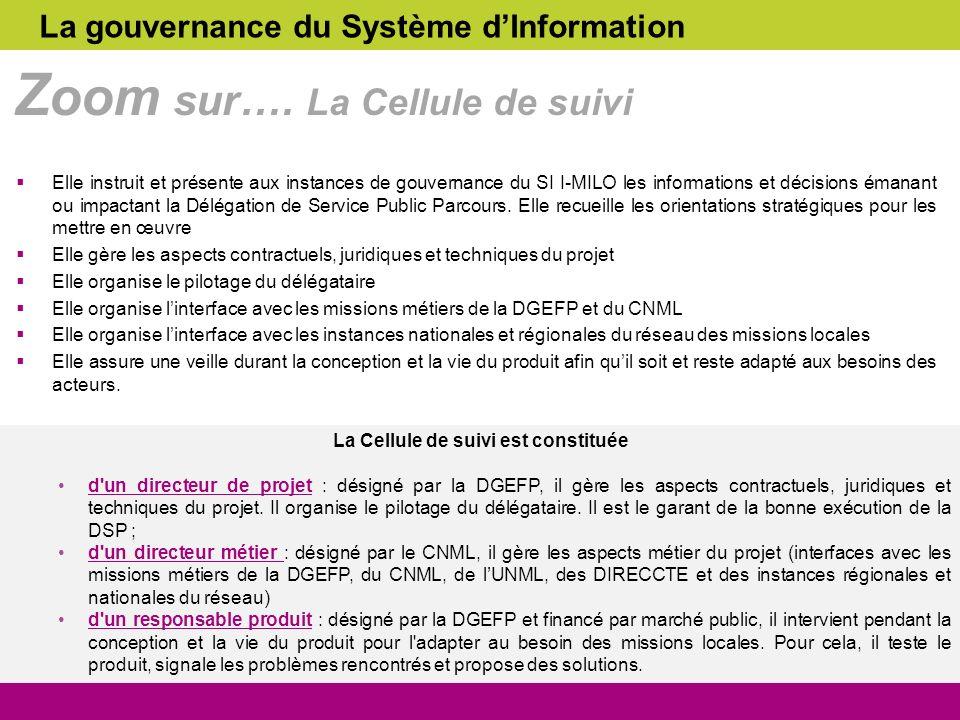 Elle instruit et présente aux instances de gouvernance du SI I-MILO les informations et décisions émanant ou impactant la Délégation de Service Public