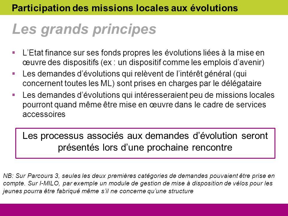 Participation des missions locales aux évolutions Les grands principes LEtat finance sur ses fonds propres les évolutions liées à la mise en œuvre des