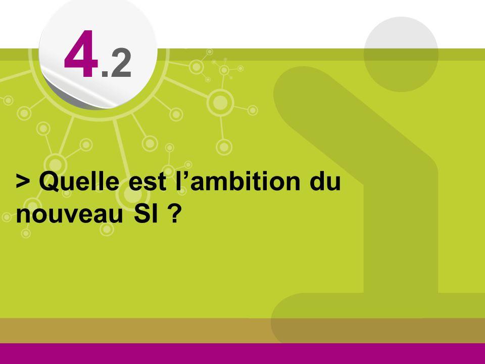 © > Quelle est lambition du nouveau SI ? 4.2