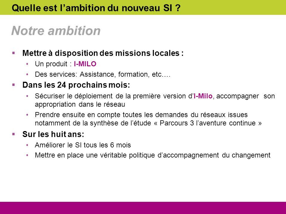 Quelle est lambition du nouveau SI ? Notre ambition Mettre à disposition des missions locales : Un produit : I-MILO Des services: Assistance, formatio