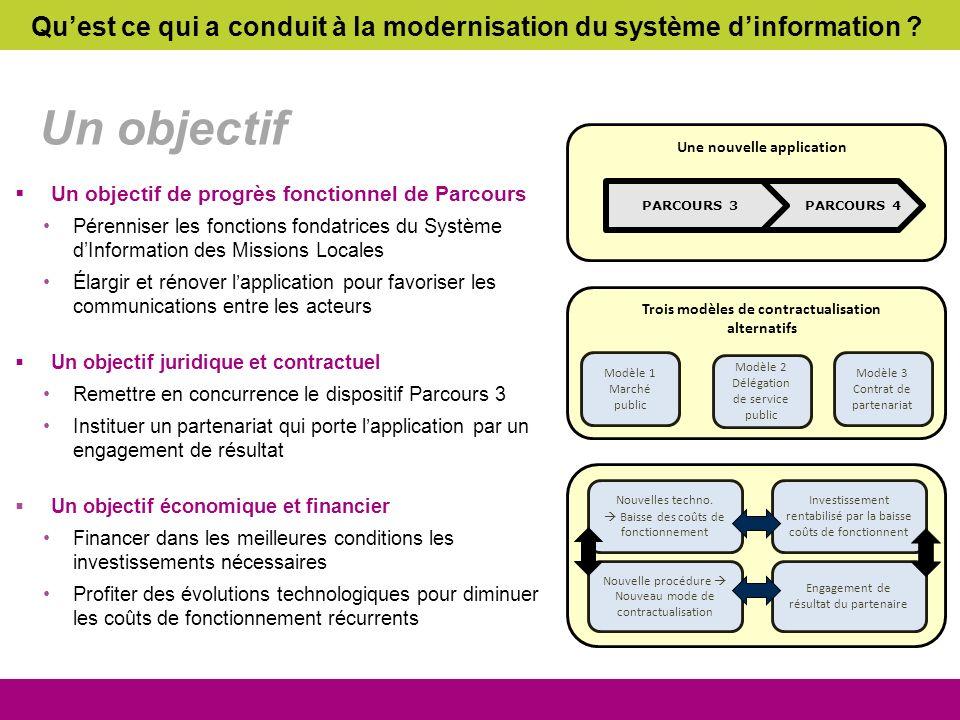 Un objectif Un objectif de progrès fonctionnel de Parcours Pérenniser les fonctions fondatrices du Système dInformation des Missions Locales Élargir e