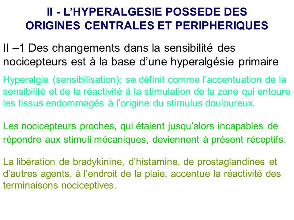 II –1 Des changements dans la sensibilité des nocicepteurs est à la base dune hyperalgésie primaire Hyperalgie (sensibilisation): se définit comme lac