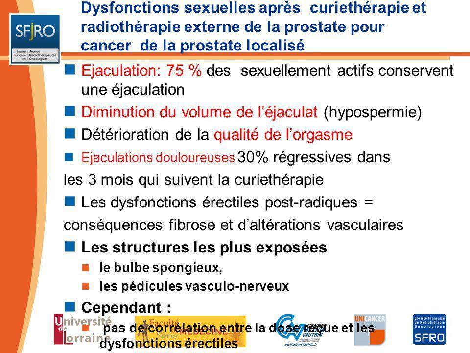 Dysfonctions sexuelles après curiethérapie et radiothérapie externe de la prostate pour cancer de la prostate localisé Ejaculation: 75 % des sexuellem