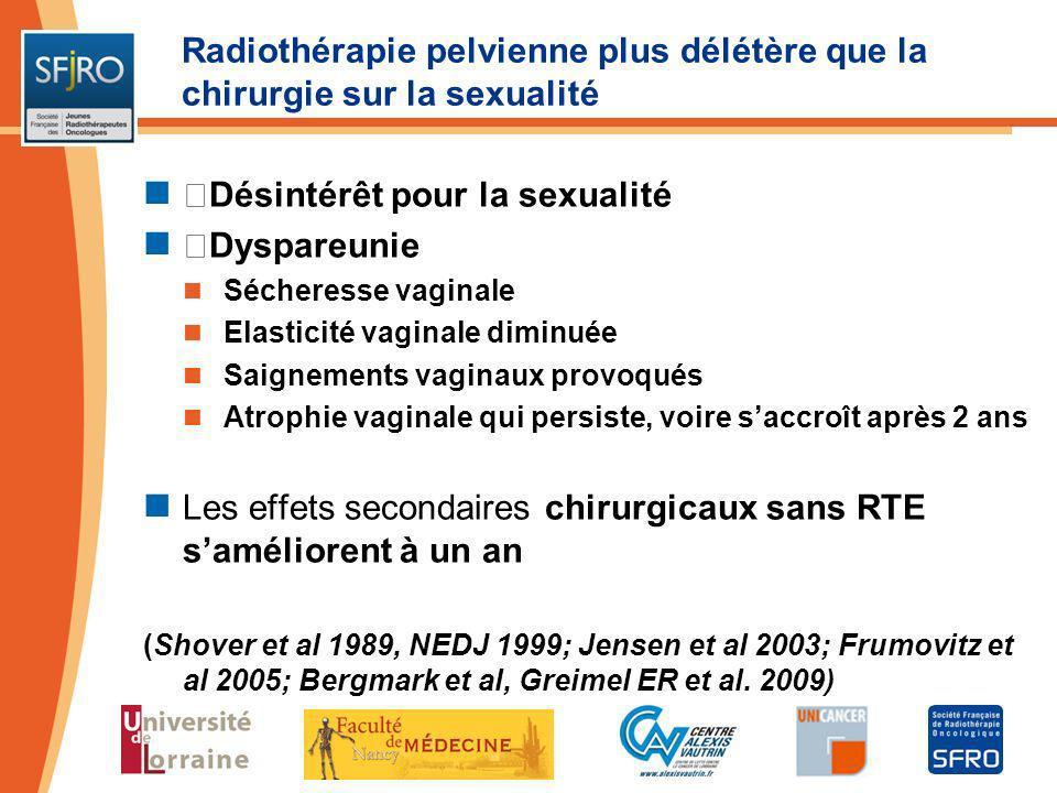 Radiothérapie pelvienne plus délétère que la chirurgie sur la sexualité Désintérêt pour la sexualité Dyspareunie Sécheresse vaginale Elasticité vagina