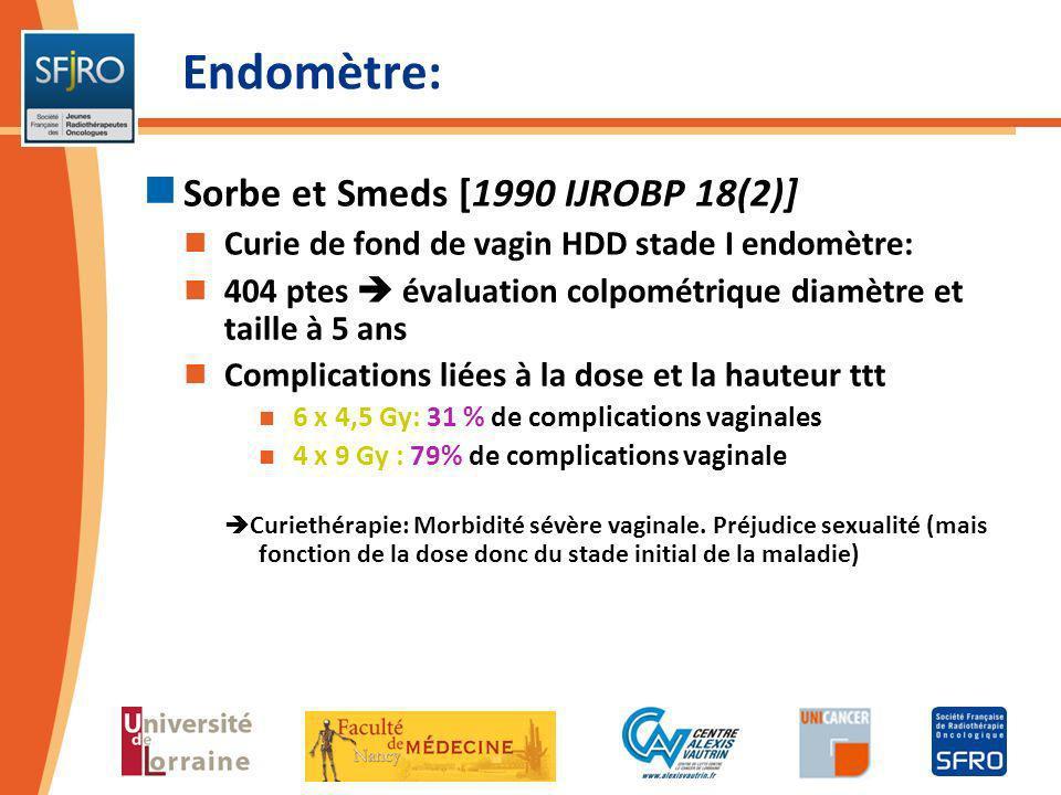 Endomètre: Sorbe et Smeds [1990 IJROBP 18(2)] Curie de fond de vagin HDD stade I endomètre: 404 ptes évaluation colpométrique diamètre et taille à 5 a