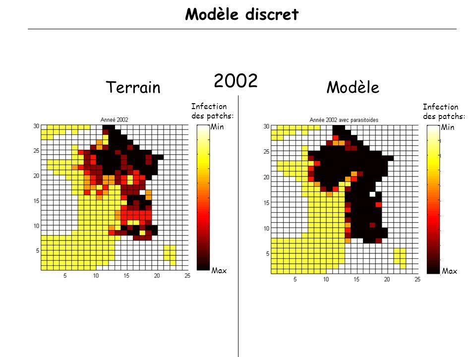 TerrainModèle 2001 Min Max Min Max Infection des patchs: Modèle discret