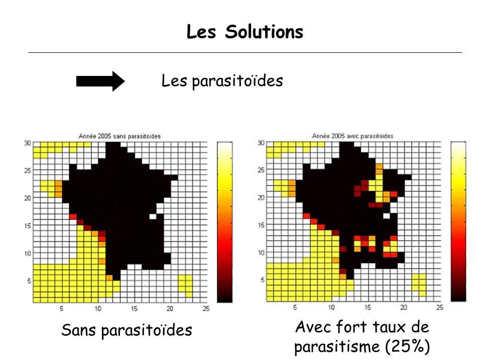 Solution possible Les parasitoïdes Sans parasitoïdes Avec faible taux de parasitisme (<10%)