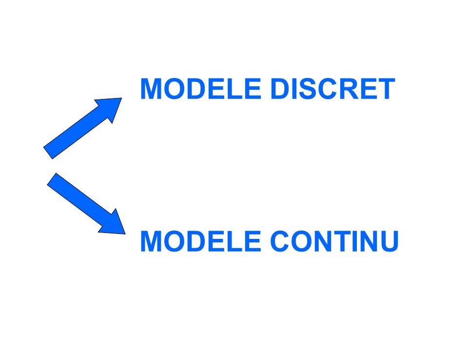 TerrainModèle 2003 Min Max Min Max Infection des patchs: Modèle discret