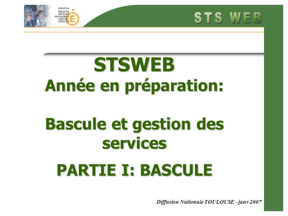 Diffusion Nationale TOULOUSE –janv 2007 STSWEB Année en préparation: Bascule et gestion des services PARTIE I: BASCULE