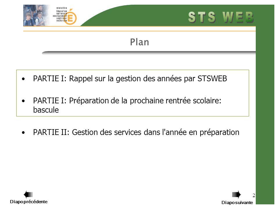 Diapo précédente Diapo suivante 2 Plan PARTIE I: Rappel sur la gestion des années par STSWEB PARTIE I: Préparation de la prochaine rentrée scolaire: bascule PARTIE II: Gestion des services dans l année en préparation