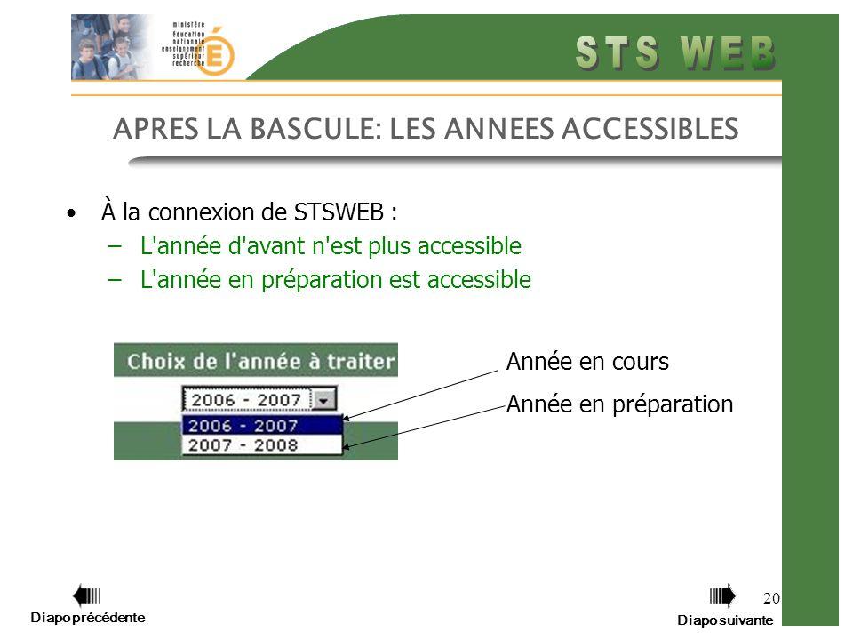 Diapo précédente Diapo suivante 20 APRES LA BASCULE: LES ANNEES ACCESSIBLES À la connexion de STSWEB : –L'année d'avant n'est plus accessible –L'année