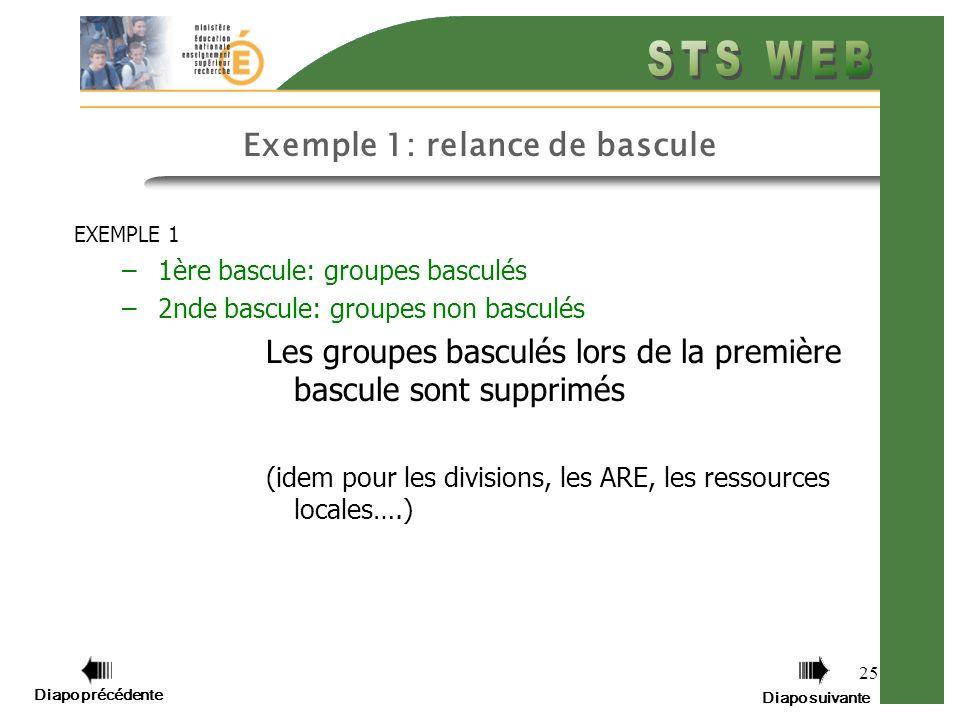 Diapo précédente Diapo suivante 25 Exemple 1: relance de bascule EXEMPLE 1 –1ère bascule: groupes basculés –2nde bascule: groupes non basculés Les groupes basculés lors de la première bascule sont supprimés (idem pour les divisions, les ARE, les ressources locales….)