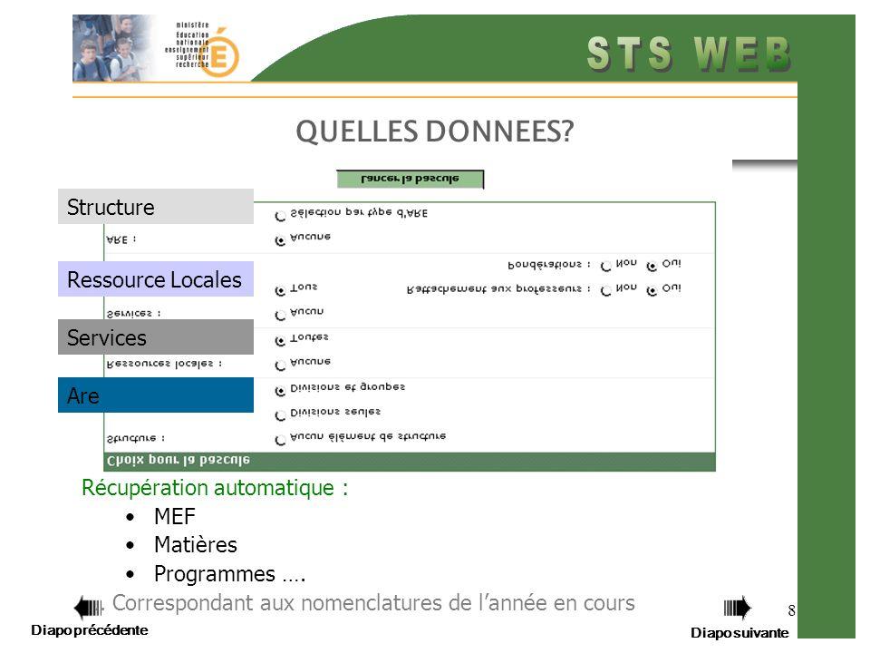 Diapo précédente Diapo suivante 8 Récupération automatique : MEF Matières Programmes …. …. Correspondant aux nomenclatures de lannée en cours QUELLES
