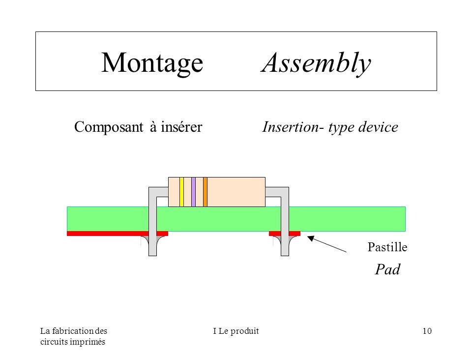 La fabrication des circuits imprimés I Le produit10 Montage Assembly Composant à insérer Insertion- type device Pastille Pad