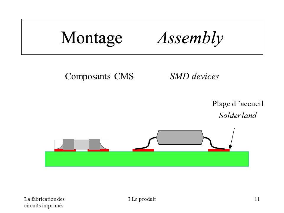 La fabrication des circuits imprimés I Le produit11 Montage Assembly Composants CMS SMD devices Montage Assembly Plage d accueil Solder land Plage d a