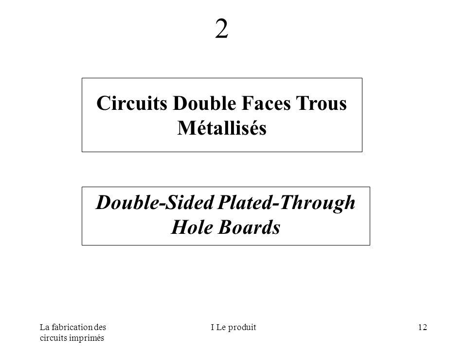 La fabrication des circuits imprimés I Le produit12 Circuits Double Faces Trous Métallisés Double-Sided Plated-Through Hole Boards 2