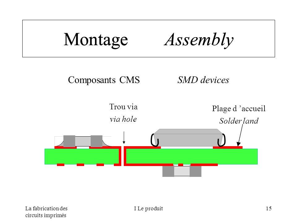 La fabrication des circuits imprimés I Le produit15 Montage Assembly Composants CMS SMD devices Montage Assembly Plage d accueil Solder land Trou via