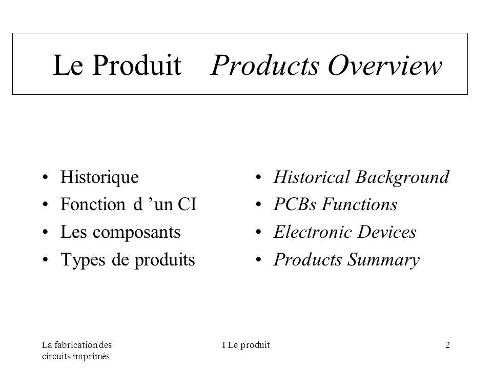 La fabrication des circuits imprimés I Le produit2 Le Produit Products Overview Historique Fonction d un CI Les composants Types de produits Historica