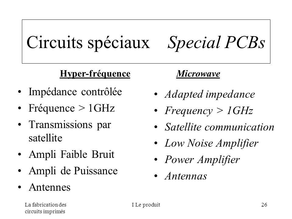 La fabrication des circuits imprimés I Le produit26 Circuits spéciaux Special PCBs Impédance contrôlée Fréquence > 1GHz Transmissions par satellite Am