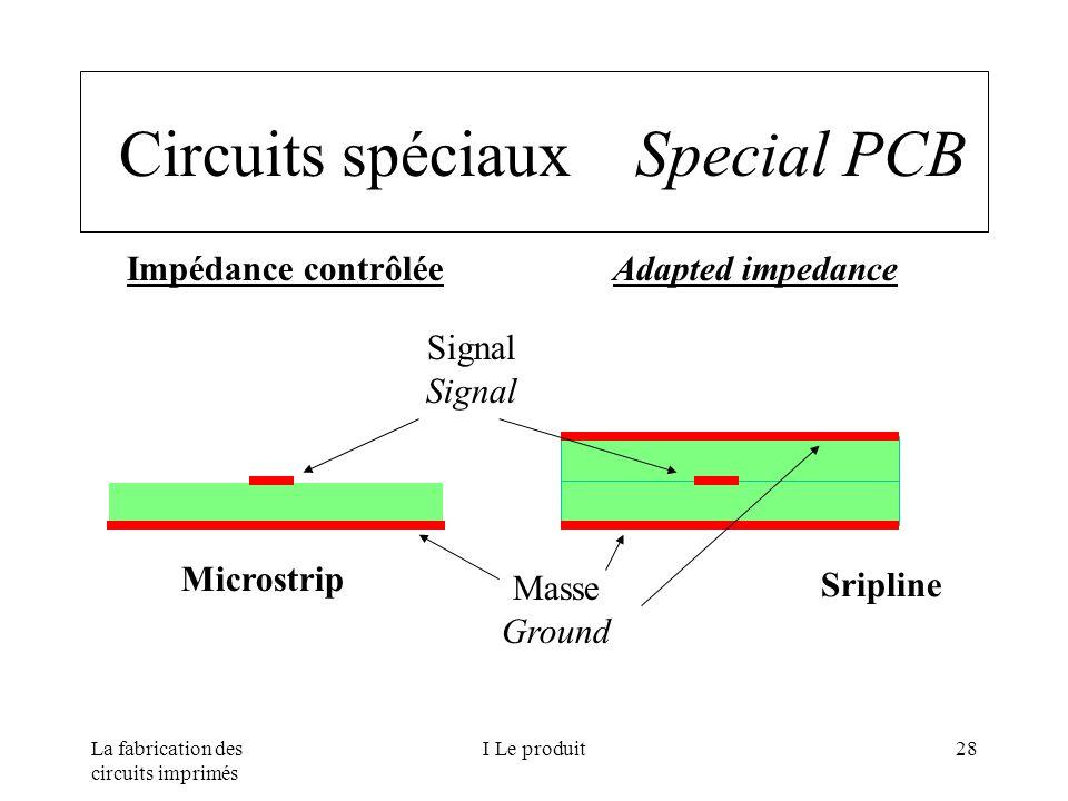 La fabrication des circuits imprimés I Le produit28 Circuits spéciaux Special PCB Impédance contrôlée Adapted impedance Masse Ground Signal Microstrip